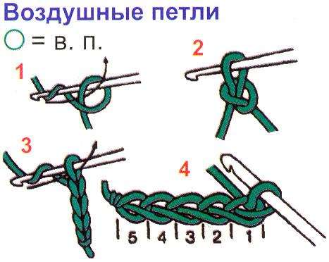 Как делать петли для вязания крючком